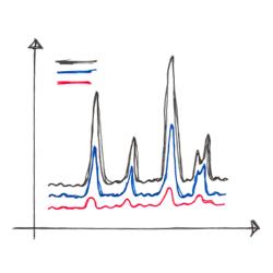 Read more at: Laser spectroscopy