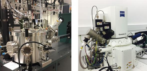 Sputter Deposition and Nanoscale Patterning Suite